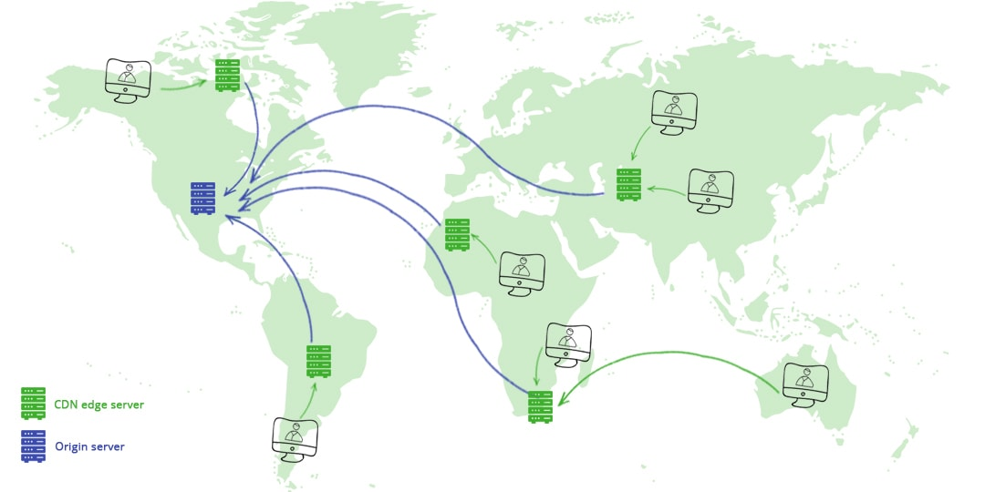 Map example of cdn edge servers connecting to origin server