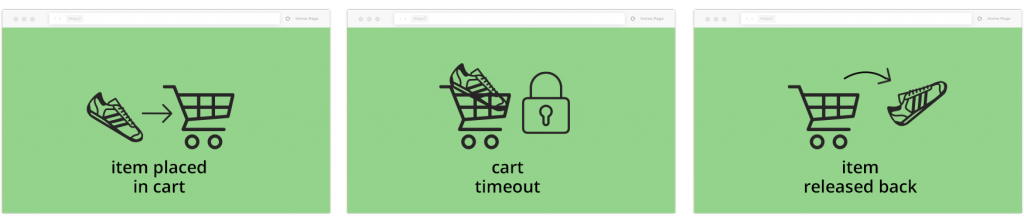 Item in shopping cart timeout